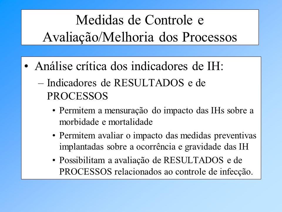 Medidas de Controle e Avaliação/Melhoria dos Processos Análise crítica dos indicadores de IH: –Indicadores de RESULTADOS e de PROCESSOS Permitem a men