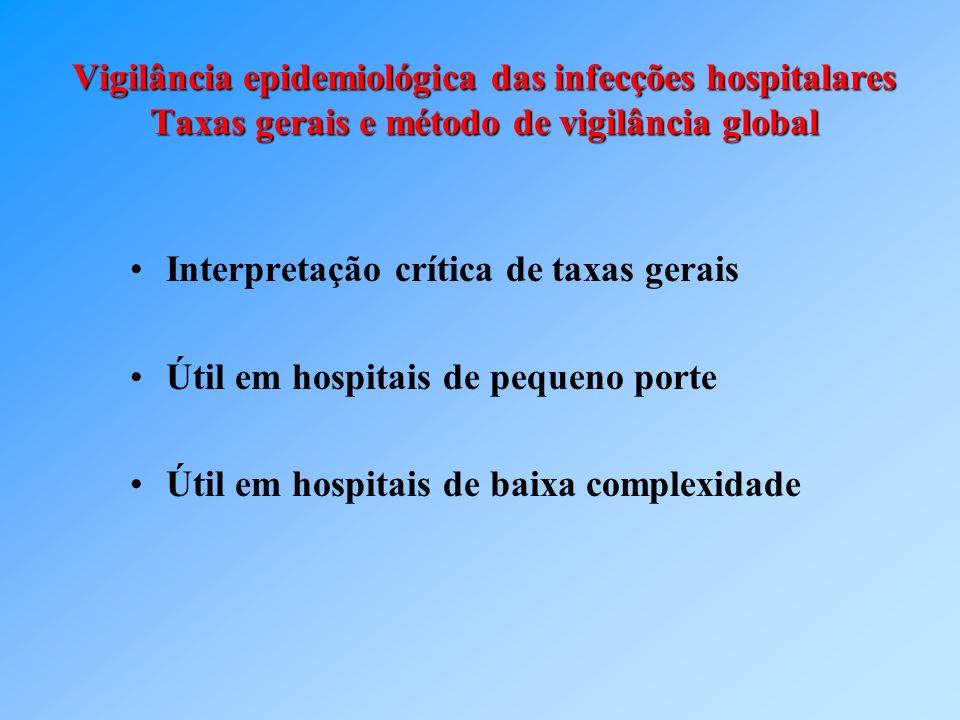 Vigilância epidemiológica das infecções hospitalares Taxas gerais e método de vigilância global Interpretação crítica de taxas gerais Útil em hospitai