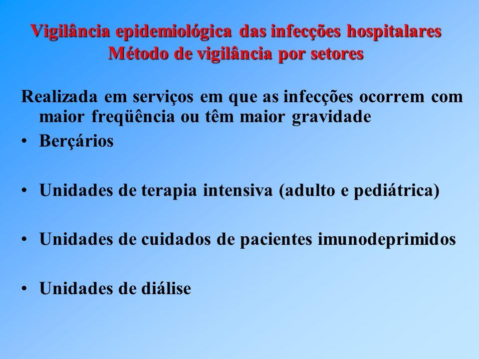 Vigilância epidemiológica das infecções hospitalares Método de vigilância por setores Realizada em serviços em que as infecções ocorrem com maior freq
