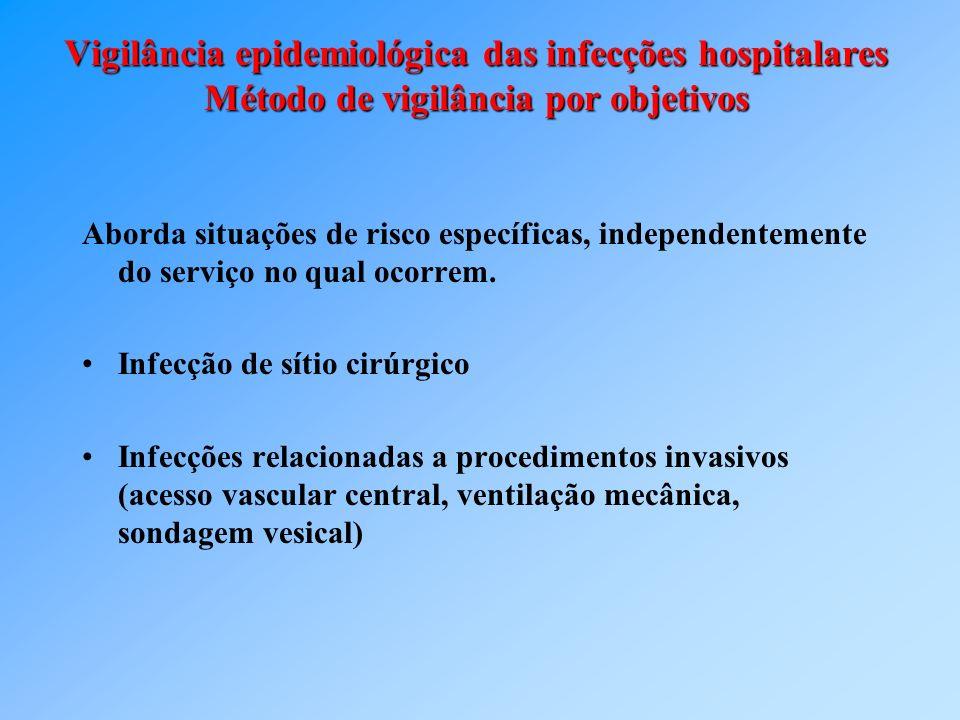 Vigilância epidemiológica das infecções hospitalares Método de vigilância por objetivos Aborda situações de risco específicas, independentemente do se