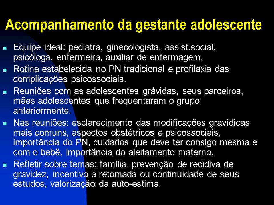 Acompanhamento da gestante adolescente Equipe ideal: pediatra, ginecologista, assist.social, psicóloga, enfermeira, auxiliar de enfermagem. Rotina est