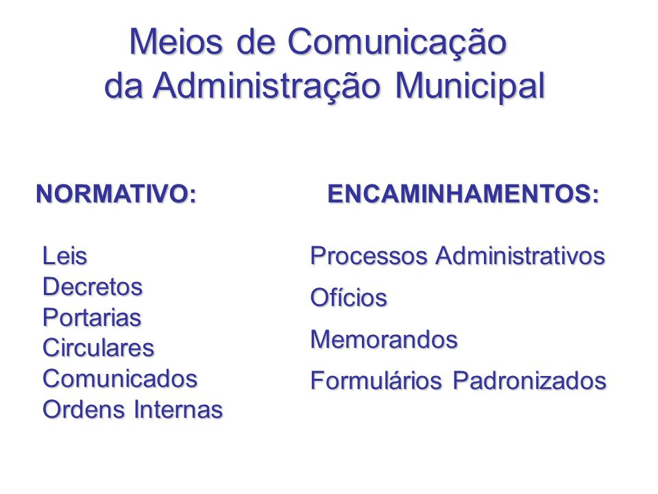 ENCAMINHAMENTOS: Processos Administrativos OfíciosMemorandos Formulários Padronizados NORMATIVO: Leis Leis Decretos Decretos Portarias Portarias Circu