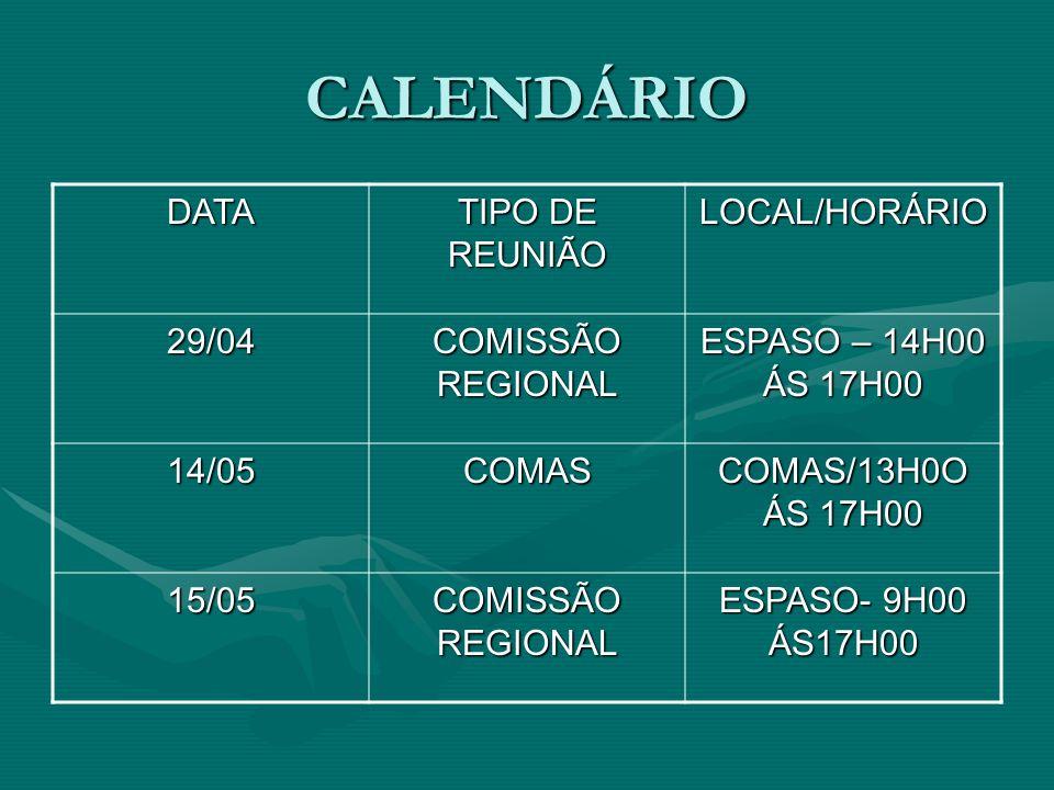 CALENDÁRIO DATA TIPO DE REUNIÃO LOCAL/HORÁRIO 29/04 COMISSÃO REGIONAL ESPASO – 14H00 ÁS 17H00 14/05COMAS COMAS/13H0O ÁS 17H00 15/05 COMISSÃO REGIONAL ESPASO- 9H00 ÁS17H00