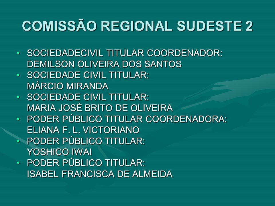 COMISSÃO REGIONAL SUDESTE 2 SOCIEDADECIVIL TITULAR COORDENADOR:SOCIEDADECIVIL TITULAR COORDENADOR: DEMILSON OLIVEIRA DOS SANTOS SOCIEDADE CIVIL TITULAR:SOCIEDADE CIVIL TITULAR: MÁRCIO MIRANDA SOCIEDADE CIVIL TITULAR:SOCIEDADE CIVIL TITULAR: MARIA JOSÉ BRITO DE OLIVEIRA PODER PÚBLICO TITULAR COORDENADORA:PODER PÚBLICO TITULAR COORDENADORA: ELIANA F.