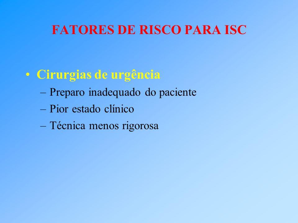 FATORES DE RISCO PARA ISC Cirurgias de urgência –Preparo inadequado do paciente –Pior estado clínico –Técnica menos rigorosa