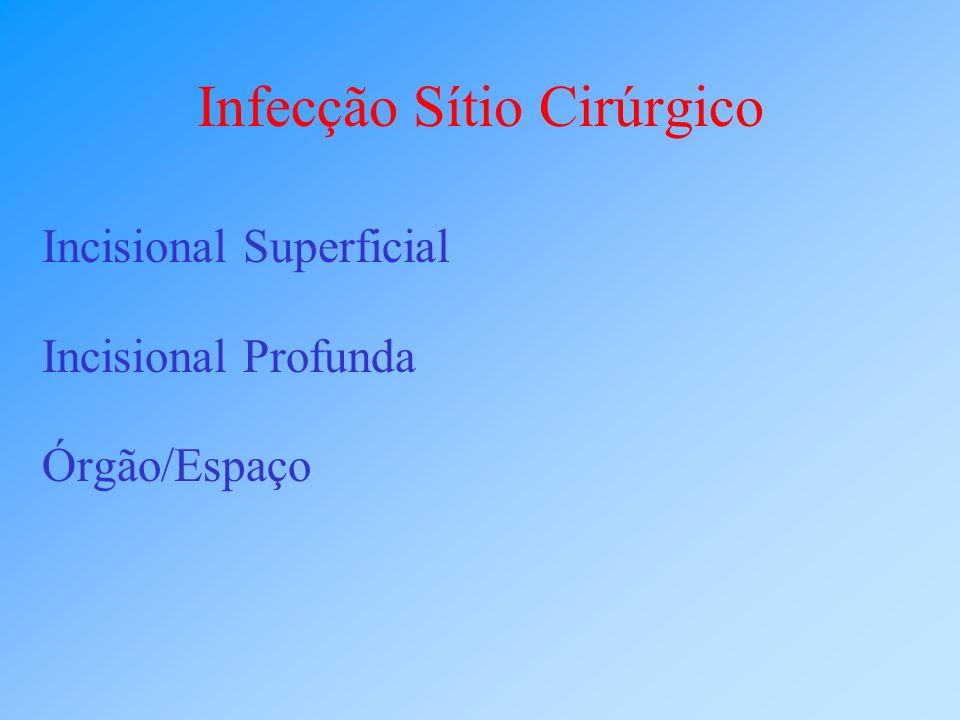Infecção Sítio Cirúrgico Incisional Superficial Incisional Profunda Órgão/Espaço