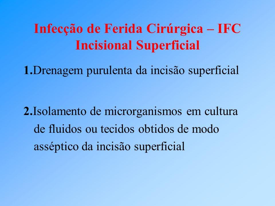 Infecção de Ferida Cirúrgica – IFC Incisional Superficial 1.Drenagem purulenta da incisão superficial 2.Isolamento de microrganismos em cultura de flu