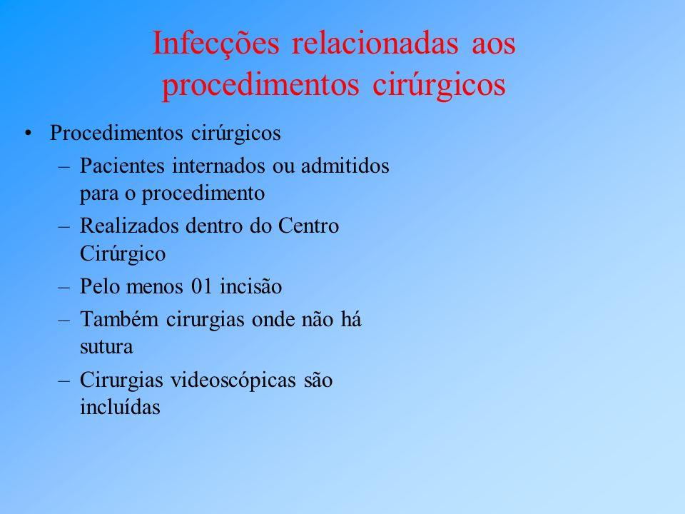 Infecções relacionadas aos procedimentos cirúrgicos Procedimentos cirúrgicos –Pacientes internados ou admitidos para o procedimento –Realizados dentro