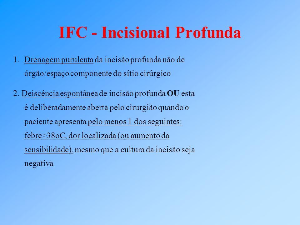 IFC - Incisional Profunda 1.Drenagem purulenta da incisão profunda não de órgão/espaço componente do sítio cirúrgico 2. Deiscência espontânea de incis