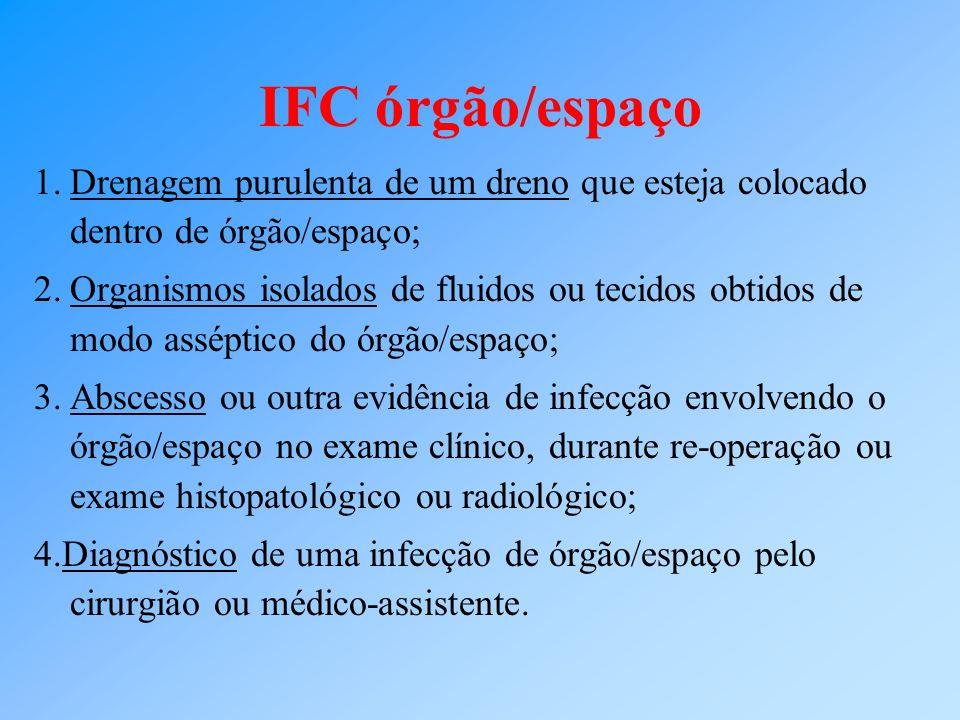 IFC órgão/espaço 1.Drenagem purulenta de um dreno que esteja colocado dentro de órgão/espaço; 2.Organismos isolados de fluidos ou tecidos obtidos de m