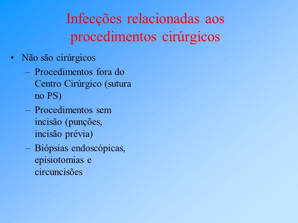 Infecções relacionadas aos procedimentos cirúrgicos Não são cirúrgicos –Procedimentos fora do Centro Cirúrgico (sutura no PS) –Procedimentos sem incis