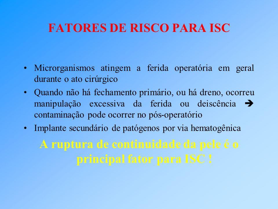 FATORES DE RISCO PARA ISC Microrganismos atingem a ferida operatória em geral durante o ato cirúrgico Quando não há fechamento primário, ou há dreno,