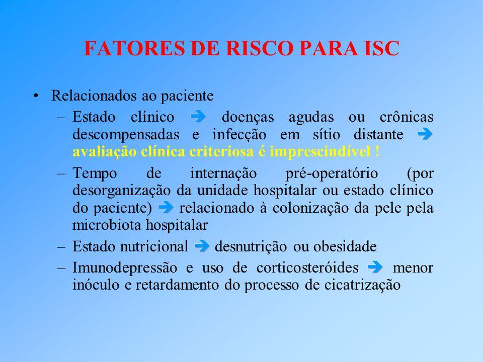 Infecção de Ferida Cirúrgica – IFC Incisional Superficial 1.Drenagem purulenta da incisão superficial 2.Isolamento de microrganismos em cultura de fluidos ou tecidos obtidos de modo asséptico da incisão superficial