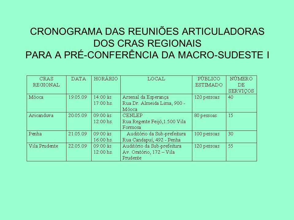Levantamento de Ongs conveniadas Aricanduva: 08 Móoca : 17 Penha: 10 Vila Prudente: 20
