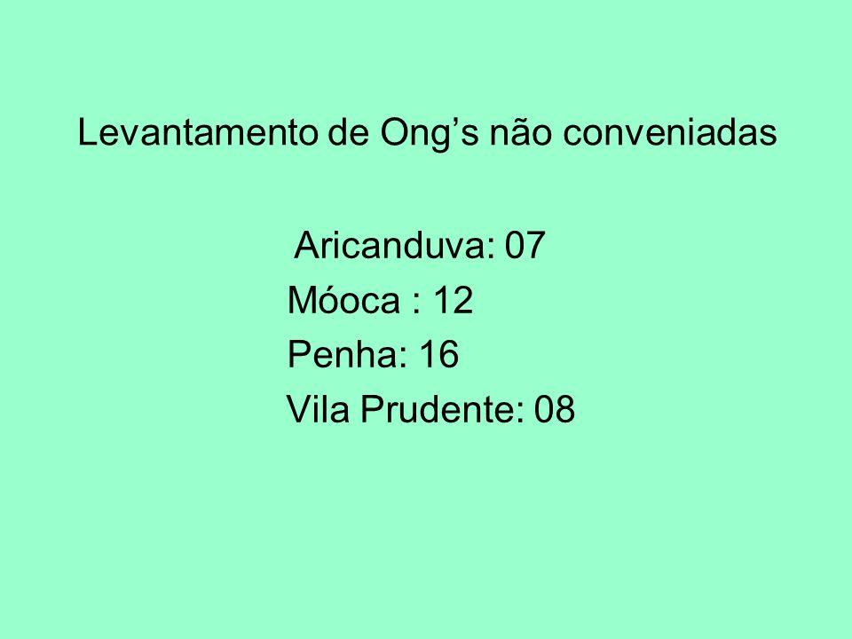 Levantamento de Ongs não conveniadas Aricanduva: 07 Móoca : 12 Penha: 16 Vila Prudente: 08