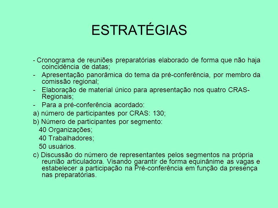 Comissão Sudeste I Conceição Lopes da Silva Mingato Darcy Diago Finzetto Eliane da Silva Cara Fabiana Silva Serrano Filomena Vieira C.