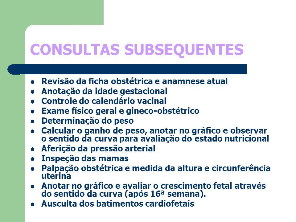 CONSULTAS SUBSEQUENTES Revisão da ficha obstétrica e anamnese atual Anotação da idade gestacional Controle do calendário vacinal Exame físico geral e
