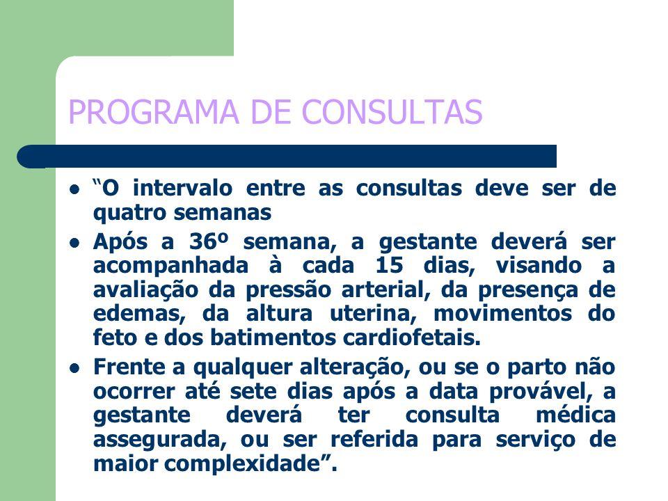 PROGRAMA DE CONSULTAS O intervalo entre as consultas deve ser de quatro semanas Após a 36º semana, a gestante deverá ser acompanhada à cada 15 dias, v