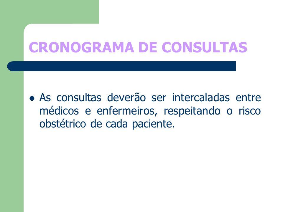 CRONOGRAMA DE CONSULTAS As consultas deverão ser intercaladas entre médicos e enfermeiros, respeitando o risco obstétrico de cada paciente.