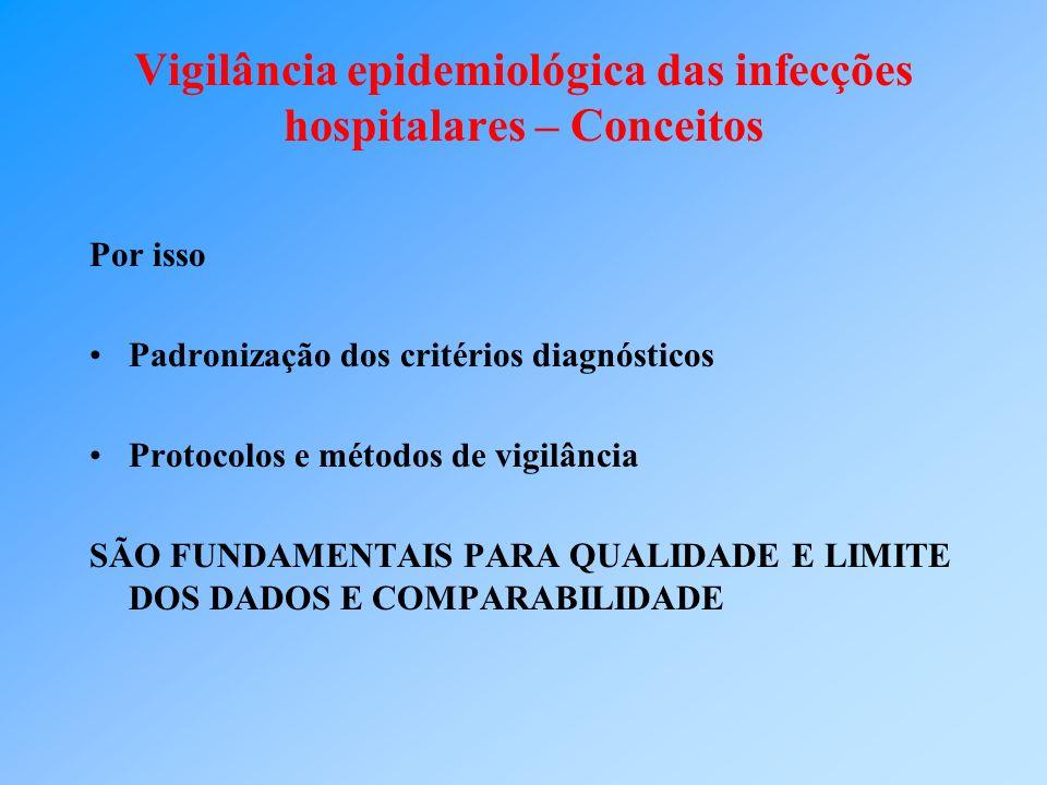 Vigilância epidemiológica das infecções hospitalares – Conceitos Por isso Padronização dos critérios diagnósticos Protocolos e métodos de vigilância S