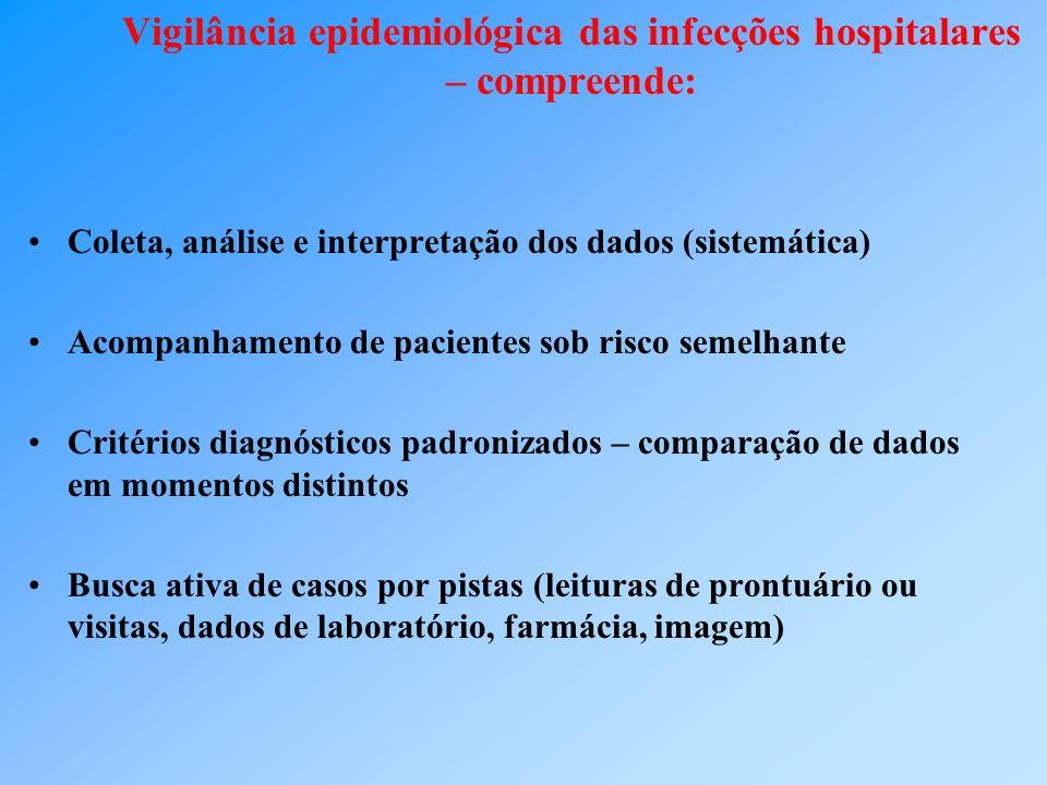 Vigilância epidemiológica das infecções hospitalares – compreende: Coleta, análise e interpretação dos dados (sistemática) Acompanhamento de pacientes