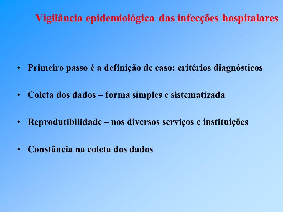 Vigilância epidemiológica das infecções hospitalares Primeiro passo é a definição de caso: critérios diagnósticos Coleta dos dados – forma simples e s