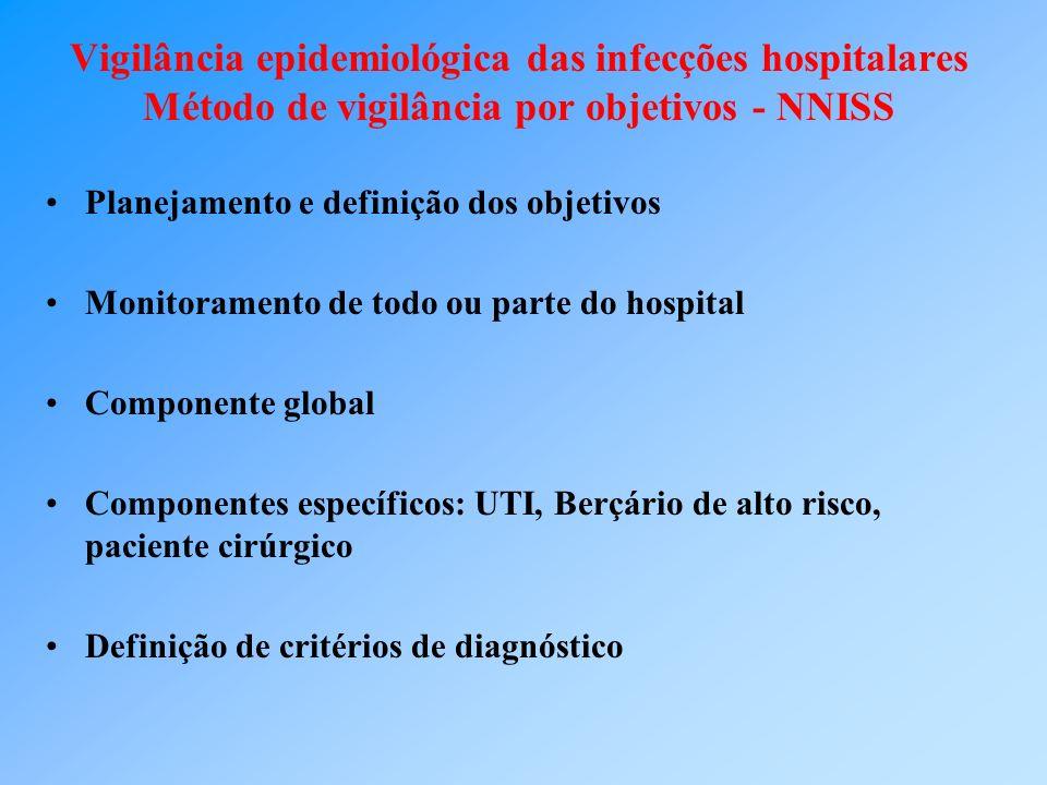 Vigilância epidemiológica das infecções hospitalares Método de vigilância por objetivos - NNISS Planejamento e definição dos objetivos Monitoramento d
