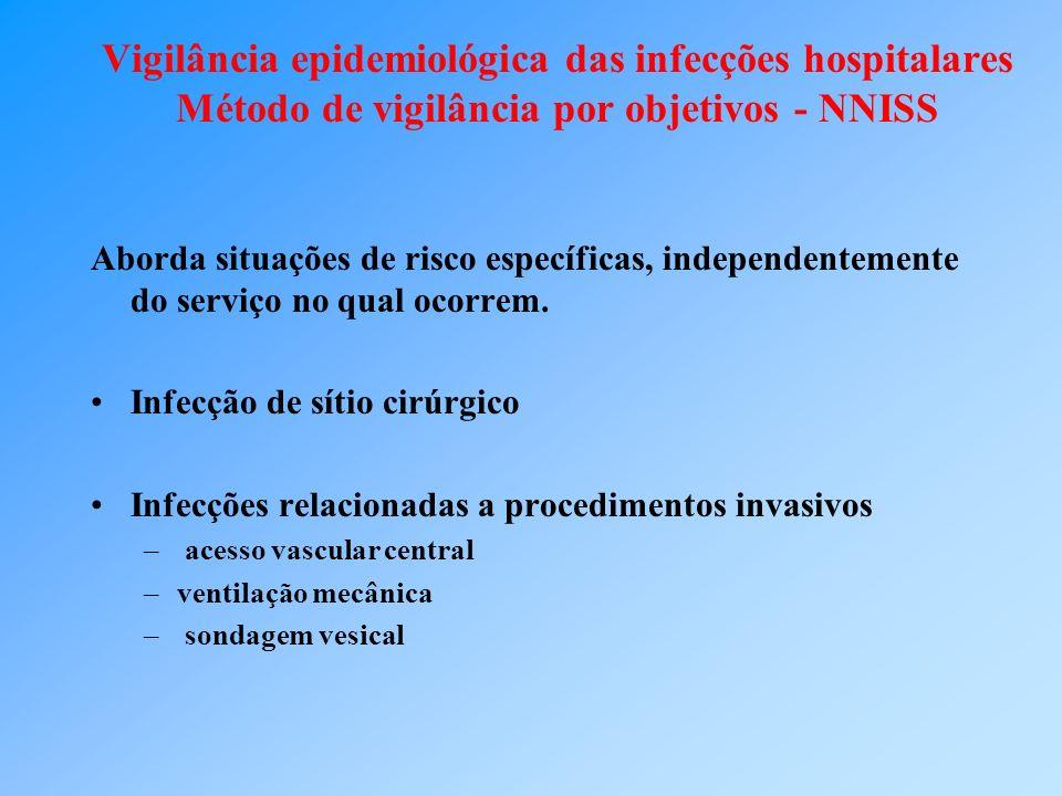 Vigilância epidemiológica das infecções hospitalares Método de vigilância por objetivos - NNISS Aborda situações de risco específicas, independentemen