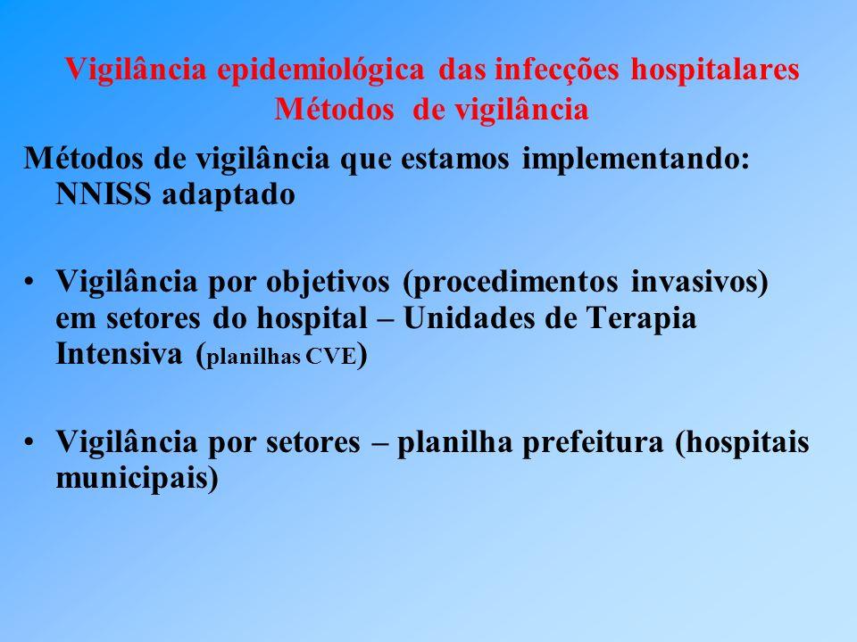 Vigilância epidemiológica das infecções hospitalares Métodos de vigilância Métodos de vigilância que estamos implementando: NNISS adaptado Vigilância