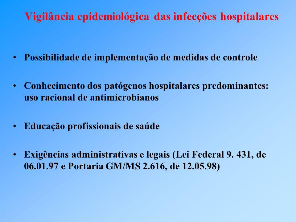 Vigilância epidemiológica das infecções hospitalares Possibilidade de implementação de medidas de controle Conhecimento dos patógenos hospitalares pre