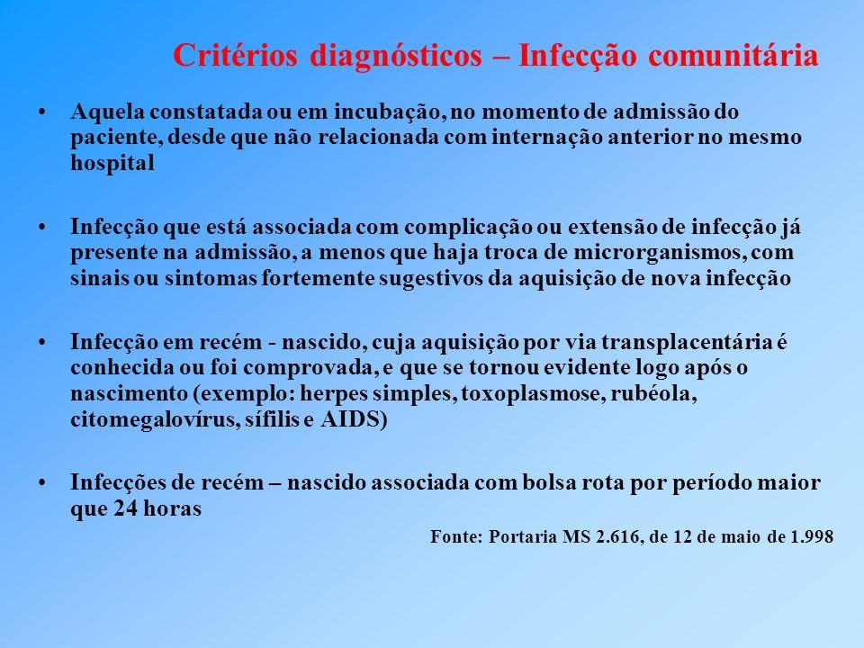 Critérios diagnósticos – Infecção comunitária Aquela constatada ou em incubação, no momento de admissão do paciente, desde que não relacionada com int