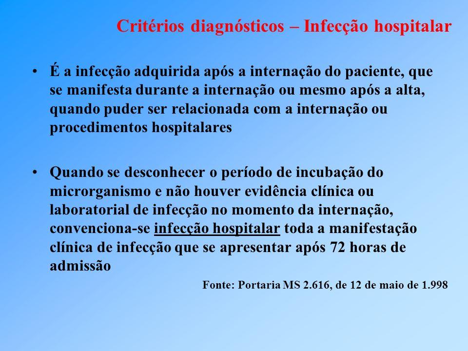 Critérios diagnósticos – Infecção hospitalar É a infecção adquirida após a internação do paciente, que se manifesta durante a internação ou mesmo após
