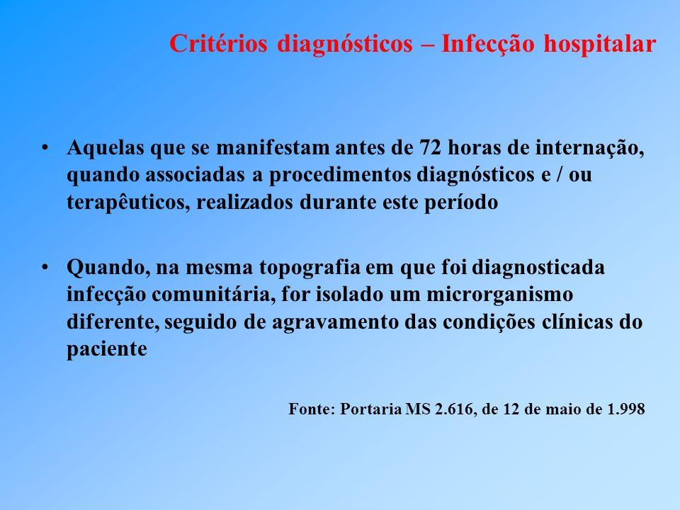 Critérios diagnósticos – Infecção hospitalar Aquelas que se manifestam antes de 72 horas de internação, quando associadas a procedimentos diagnósticos