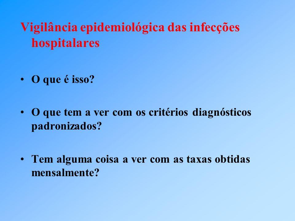 Vigilância epidemiológica das infecções hospitalares O que é isso? O que tem a ver com os critérios diagnósticos padronizados? Tem alguma coisa a ver