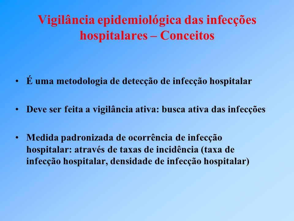 Vigilância epidemiológica das infecções hospitalares – Conceitos É uma metodologia de detecção de infecção hospitalar Deve ser feita a vigilância ativ