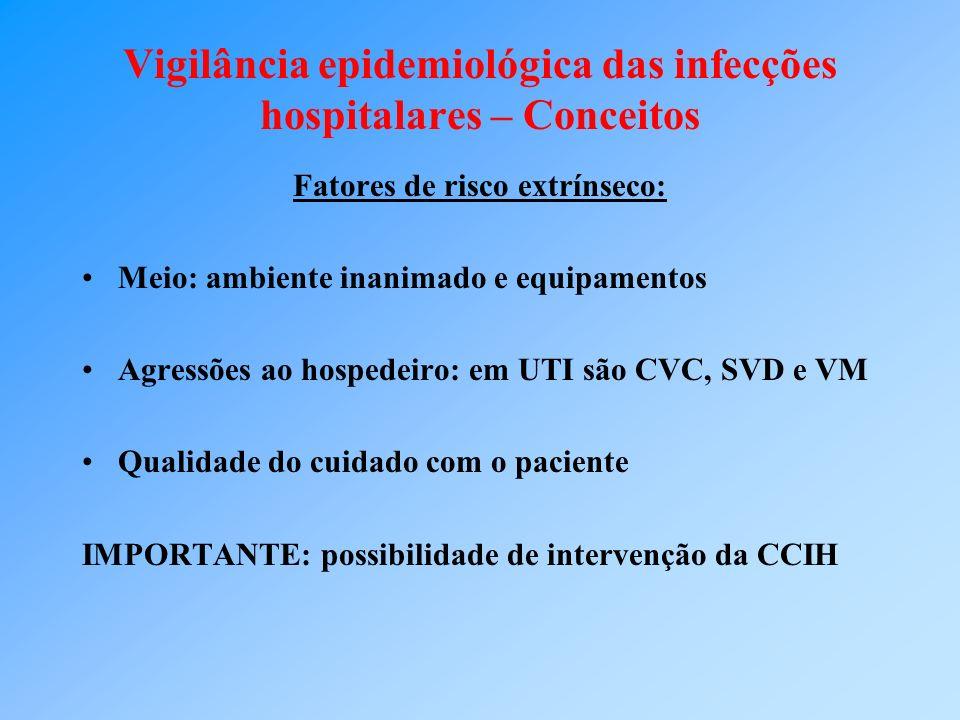 Vigilância epidemiológica das infecções hospitalares – Conceitos Fatores de risco extrínseco: Meio: ambiente inanimado e equipamentos Agressões ao hos