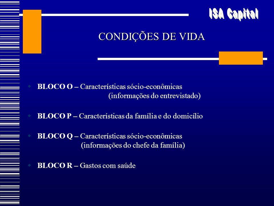 CONDIÇÕES DE VIDA BLOCO O – Características sócio-econômicas (informações do entrevistado) BLOCO P – Características da família e do domicílio BLOCO Q