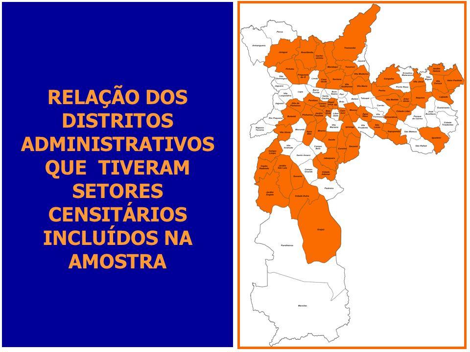 RELAÇÃO DOS DISTRITOS ADMINISTRATIVOS QUE TIVERAM SETORES CENSITÁRIOS INCLUÍDOS NA AMOSTRA
