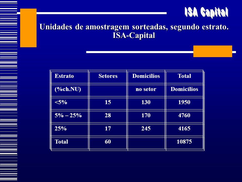 Unidades de amostragem sorteadas, segundo estrato. ISA-Capital EstratoSetoresDomicíliosTotal (%ch.NU) no setorDomicílios <5%151301950 5% – 25%28170476