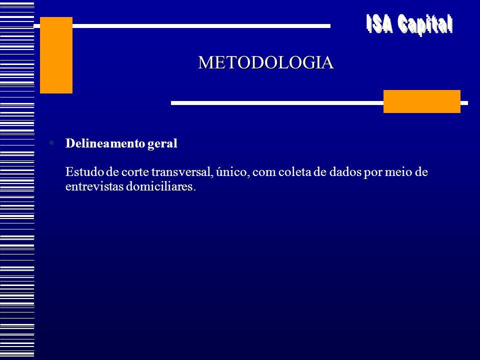 ÁREAS DE ESTUDO Inquérito de Saúde no Município de São Paulo ISA Capital Amostra da população do Município de São Paulo Inquérito de Saúde no Estado de São Paulo ISA-SP Amostra da população de quatro áreas do Estado de São Paulo, duas no interior (municípios de Campinas e Botucatu) e duas na Região Metropolitana (a primeira, Região Sudoeste da Grande São Paulo, constituída pelos municípios de Taboão da Serra, Embu e Itapecerica da Serra) e a segunda pelo Distrito Administrativo do Butantã.