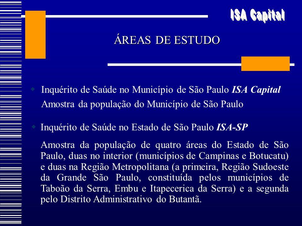 ÁREAS DE ESTUDO Inquérito de Saúde no Município de São Paulo ISA Capital Amostra da população do Município de São Paulo Inquérito de Saúde no Estado d