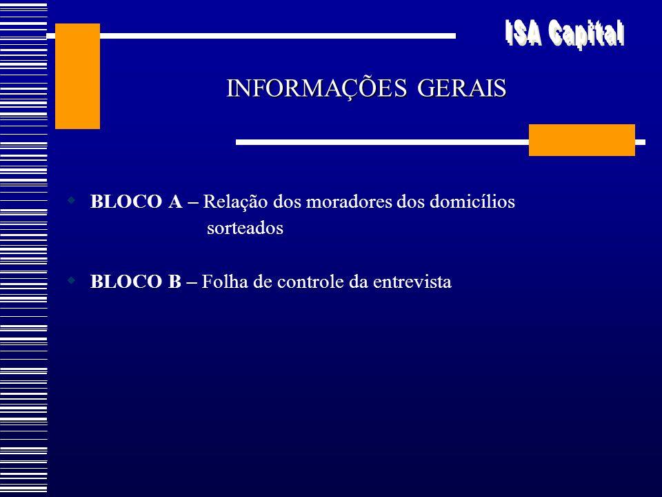 ESTADO DE SAÚDE BLOCO C – Morbidade de 15 dias BLOCO C__ - Uso de serviços para morbidade de 15 dias BLOCO D – Doenças crônicas BLOCO D1 - Hipertensão BLOCO D2 – Diabetes BLOCO E – Deficiência física BLOCO E__ - Deficiência física referida BLOCO F – Acidentes e violências BLOCO M – Saúde emocional BLOCO N – Auto-avaliação em saúde