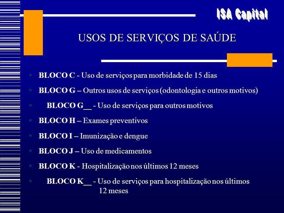 USOS DE SERVIÇOS DE SAÚDE BLOCO C - Uso de serviços para morbidade de 15 dias BLOCO G – Outros usos de serviços (odontologia e outros motivos) BLOCO G