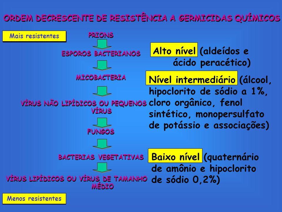 ORDEM DECRESCENTE DE RESISTÊNCIA A GERMICIDAS QUÍMICOS PRIONS ESPOROS BACTERIANOS MICOBACTERIA VÍRUS NÃO LIPÍDICOS OU PEQUENOS VÍRUS VÍRUS NÃO LIPÍDIC