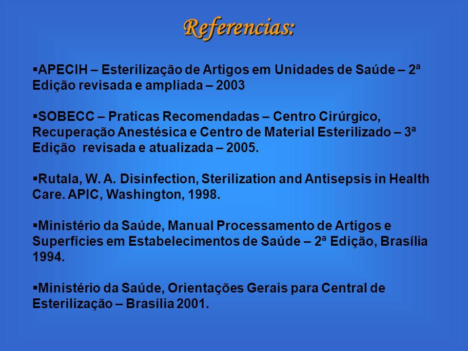 Referencias: APECIH – Esterilização de Artigos em Unidades de Saúde – 2ª Edição revisada e ampliada – 2003 SOBECC – Praticas Recomendadas – Centro Cir