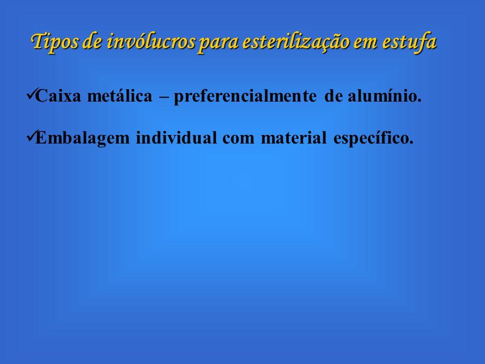 Tipos de invólucros para esterilização em estufa Caixa metálica – preferencialmente de alumínio. Embalagem individual com material específico.