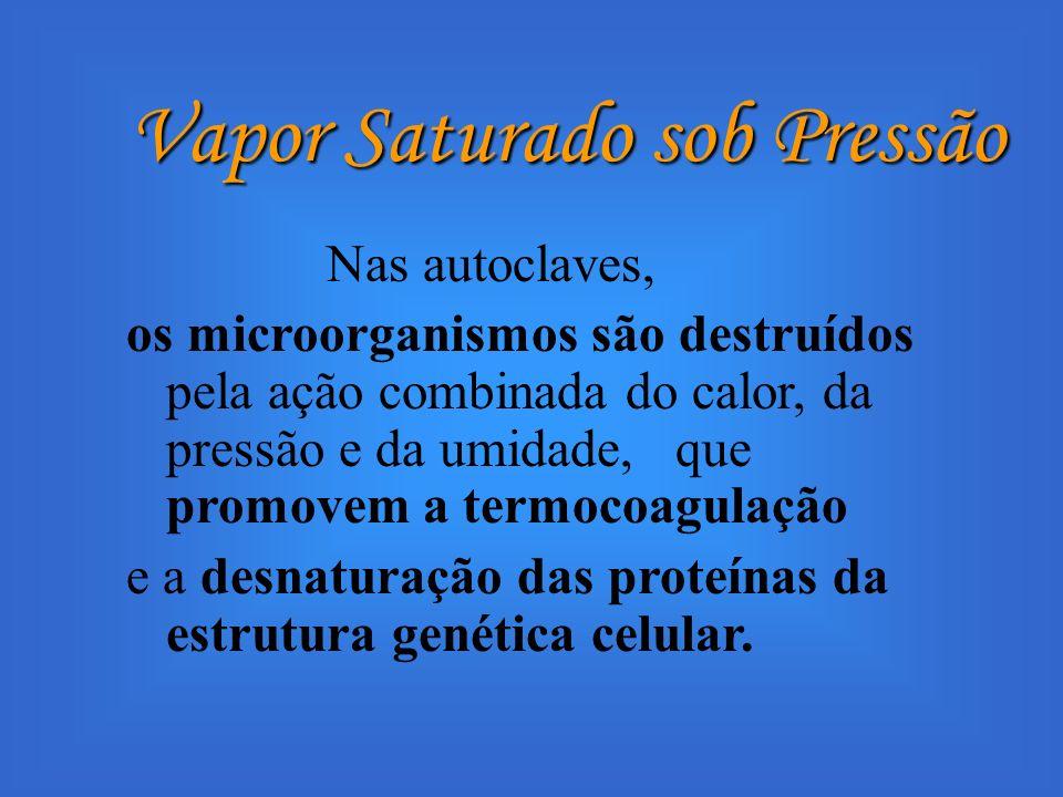 Vapor Saturado sob Pressão Nas autoclaves, os microorganismos são destruídos pela ação combinada do calor, da pressão e da umidade, que promovem a ter