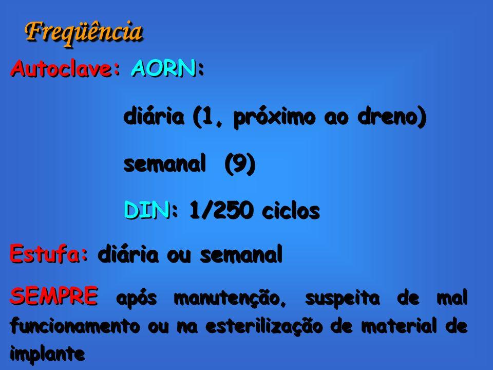 Autoclave: AORN: diária (1, próximo ao dreno) semanal (9) DIN: 1/250 ciclos Estufa: diária ou semanal SEMPRE após manutenção, suspeita de mal funciona