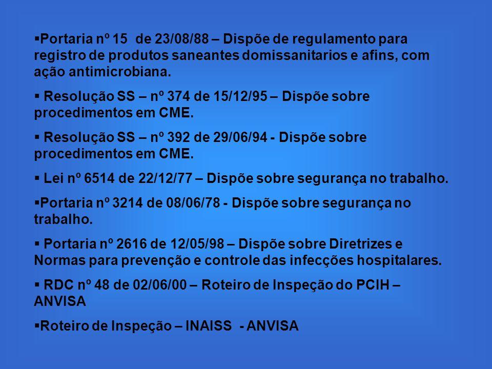 Portaria nº 15 de 23/08/88 – Dispõe de regulamento para registro de produtos saneantes domissanitarios e afins, com ação antimicrobiana. Resolução SS