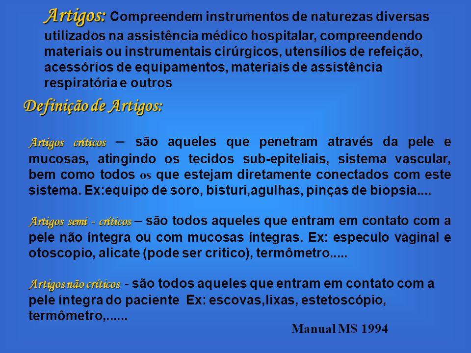 X DESINFECÇÃO DE NÍVEL INTERMEDIÁRIO Álcool: etílico ou isoopropílico 70% peso/volume Álcool: etílico ou isoopropílico 70% peso/volume 30 de aplicação e evaporação natural Cloro inorgânico: hipoclorito de sódio 1% Cloro inorgânico: hipoclorito de sódio 1% ( 10.000 ppm 30 ) ( 10.000 ppm 30 ) orgânico (pó - 10) orgânico (pó - 10) ASSOCIAÇÕES ASSOCIAÇÕES: Ex.